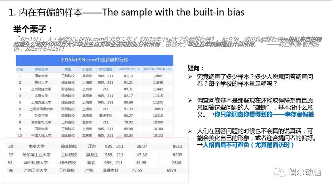 人人都要懂数据分析