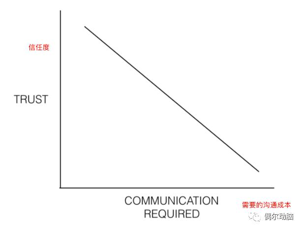 【编译】一个优秀产品人的诞生-道术法解读