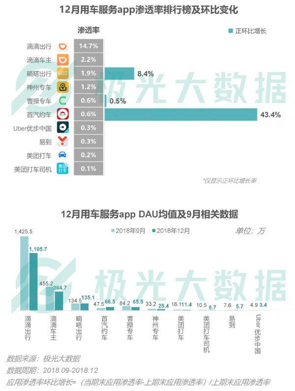 移动互联网2018激战:社交称霸,拼淘大战