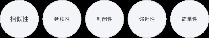七大交互心理学(下)
