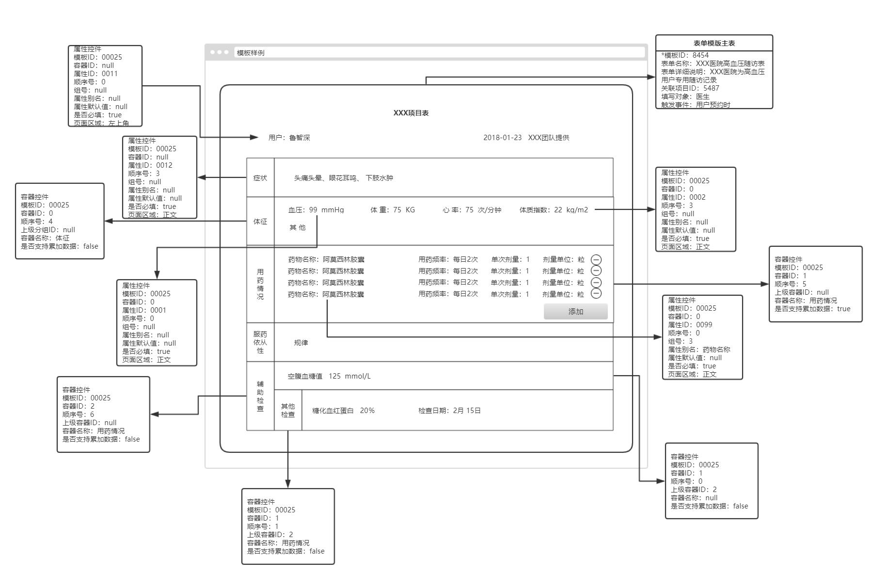 碎片数据收集利器-结构化动态表单设计思路