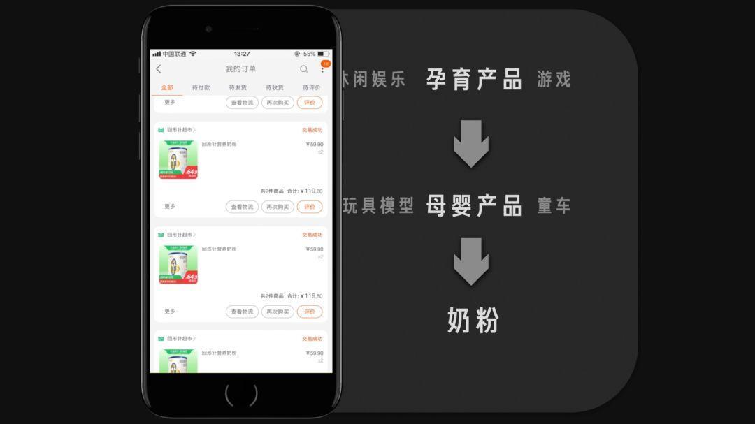为什么你的 App 知道你想买什么?