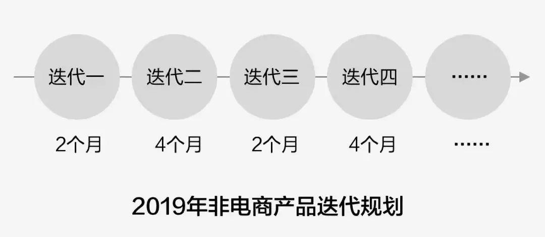 侃侃电商运营的活动设计(1)