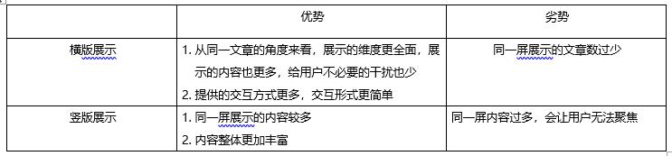 竞品分析   浅析电商中的社区(下)