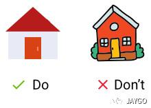 「UI/UX设计」UI中图标的使用手册