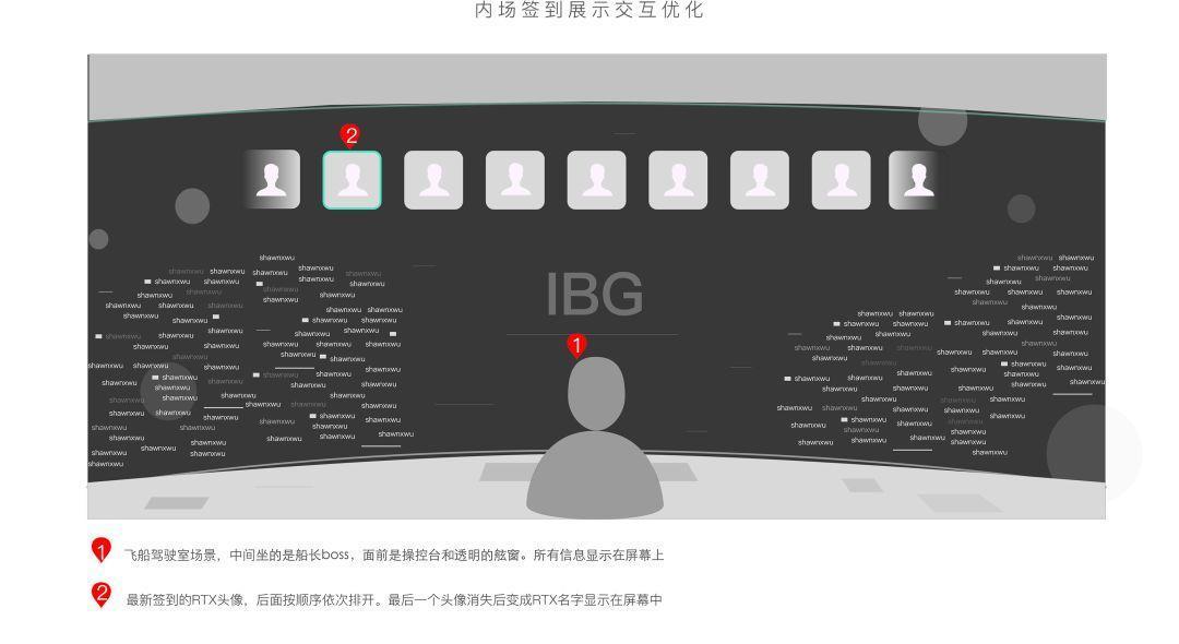 年会设计:服务设计思维的实际应用(原创)