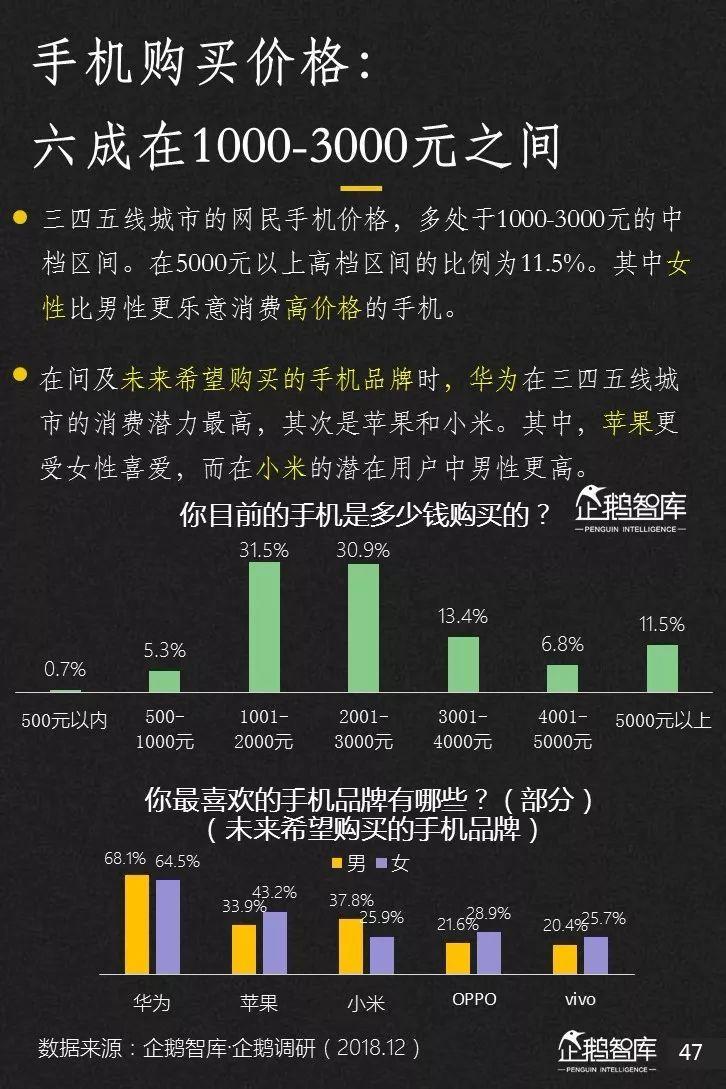 企鹅智库|2019中国互联网趋势报告,205页PPT解读16大机会