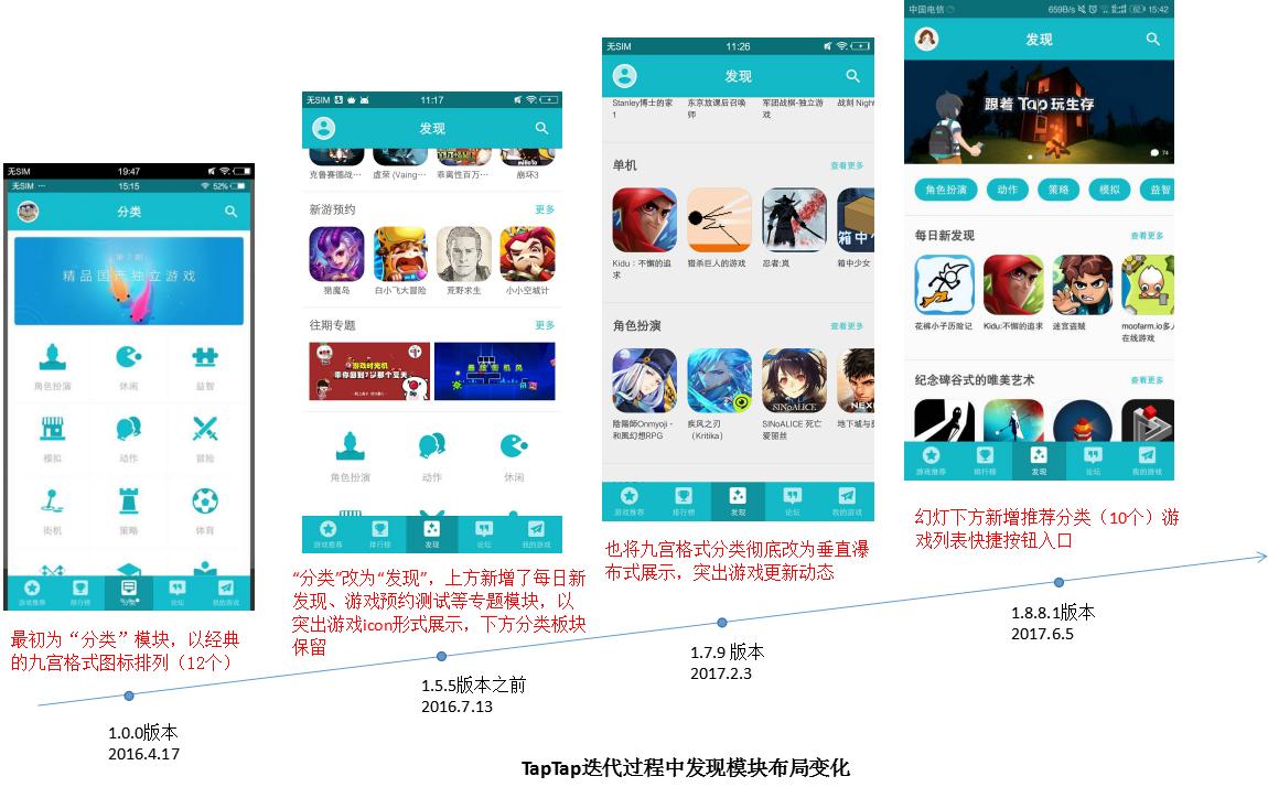 taptap调研分析报告:游戏渠道的一股清流?(2017.06 done)