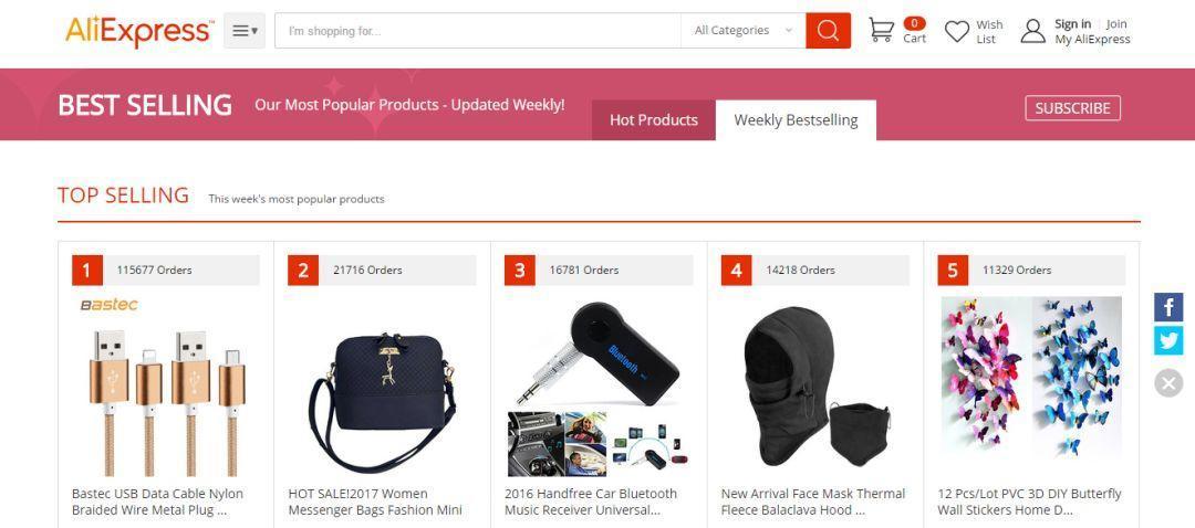 美版拼多多: 吊打亚马逊和ebay