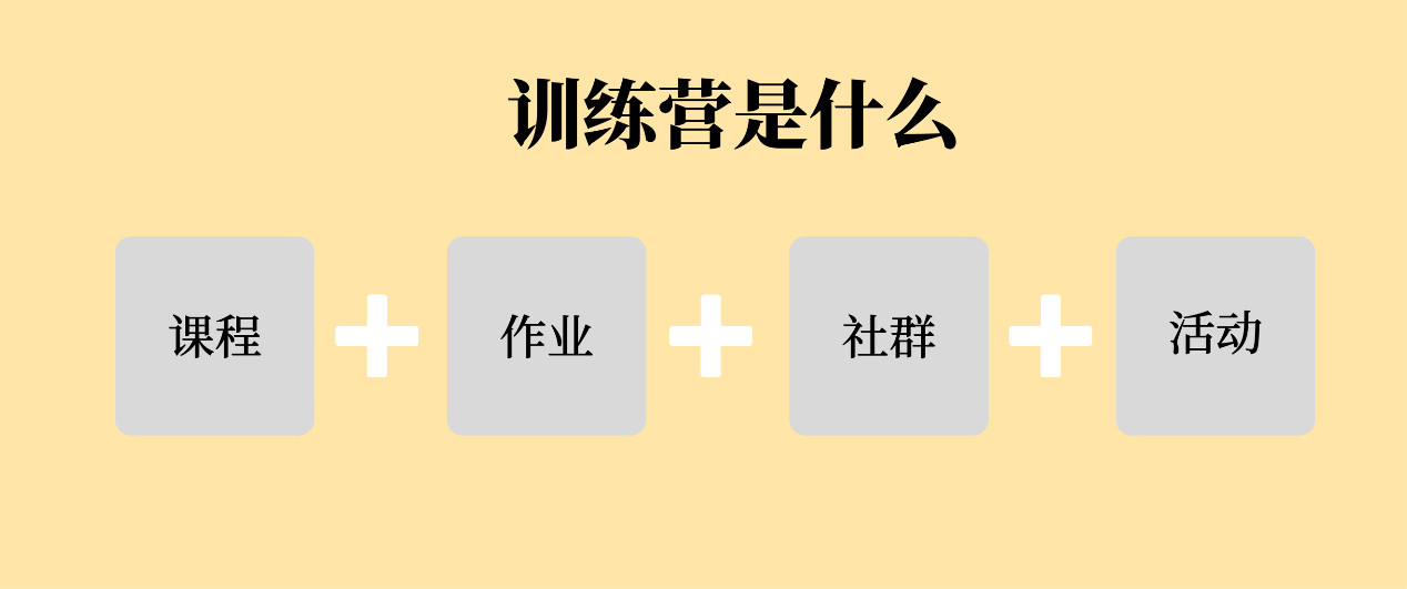 鸟哥笔记,用户运营,木公子,社群,内容营销,内容运营