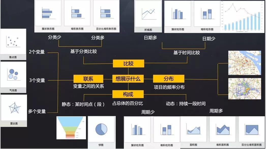 構建企業數據運營體系,究竟要做些什么?(干貨長文,可收藏)