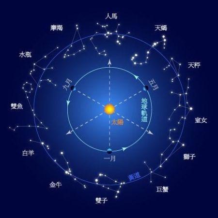 【卤豆干】春节特辑:如何科学的应对催婚