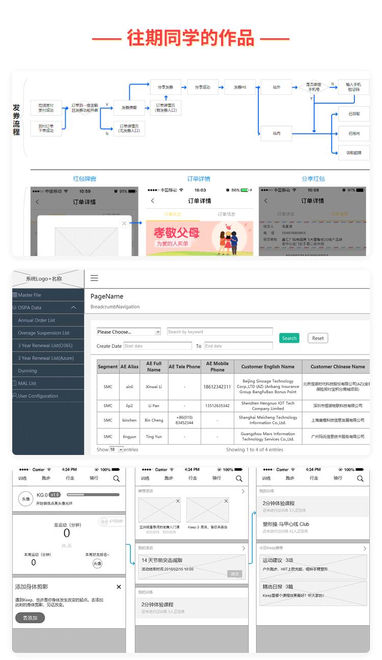 新人想高效做出产品Demo/Web后台/高保真原型?先学会这些技能
