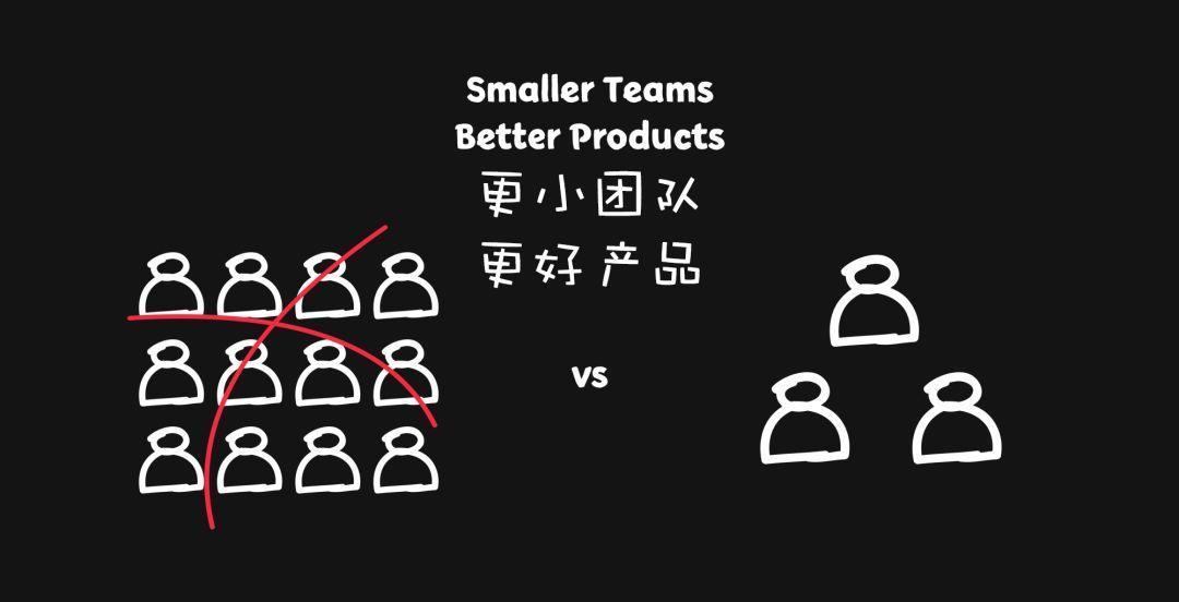 工作何须卖命:Basecamp 做出好产品的 4 个方法