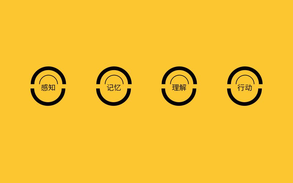从需求切入:3个维度揭示视觉设计对产品的价值