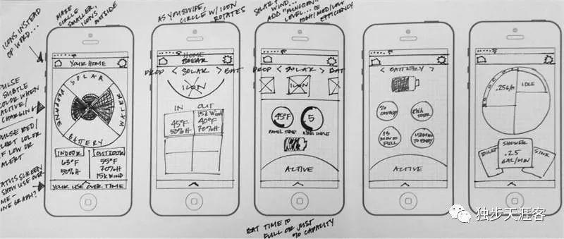 為什麼設計師做的效果總不是你想要的?