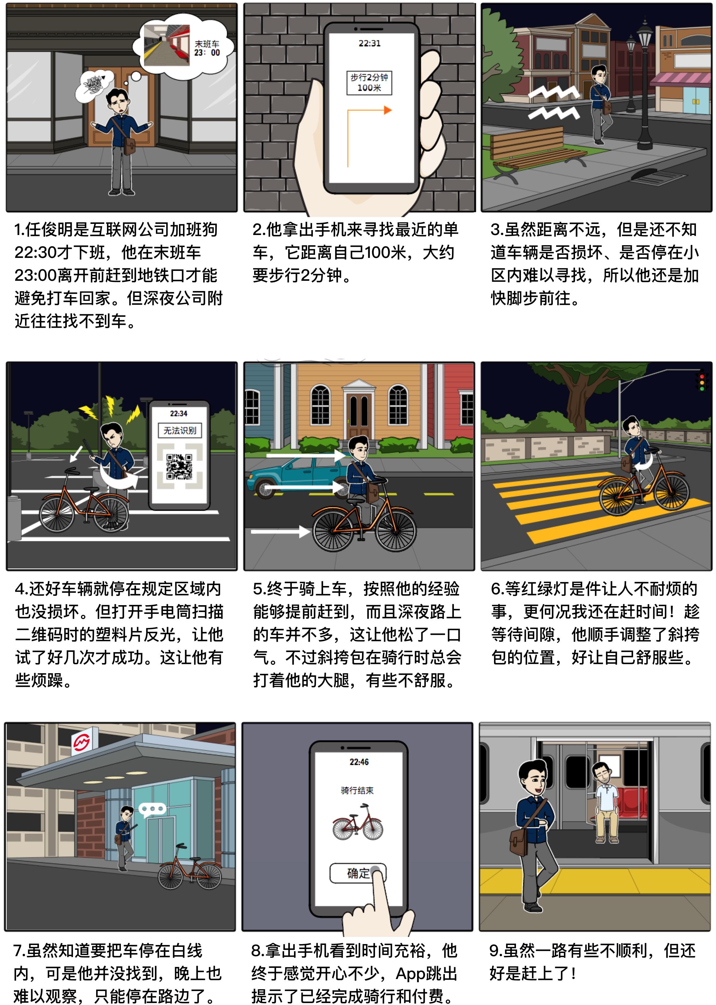 还原现场、生动传达——如何设计「行为旅程图和故事板」?