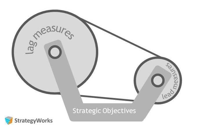 通过 AARRR 模型分析,爱彼迎是如何做好用户增长的?插图(20)