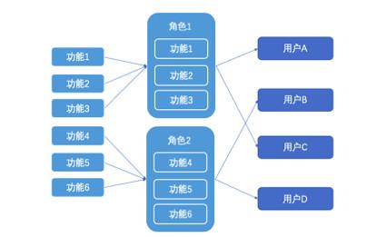 掘金产业互联网|基于SaaS+PaaS平台满足用户个性化需求