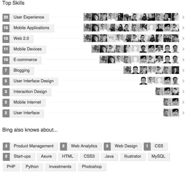 不可不看,《增長黑客》中提到的15個經典增長idea