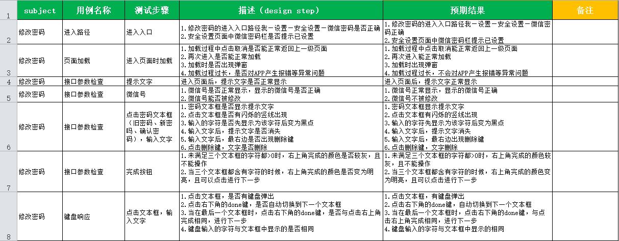 线上课程:写不好竞品分析/PRD?产品老司机带你10天掌握产品经理必备7大文档