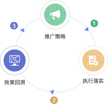 三个阶段稳扎稳打,做好App渠道推广-运营人