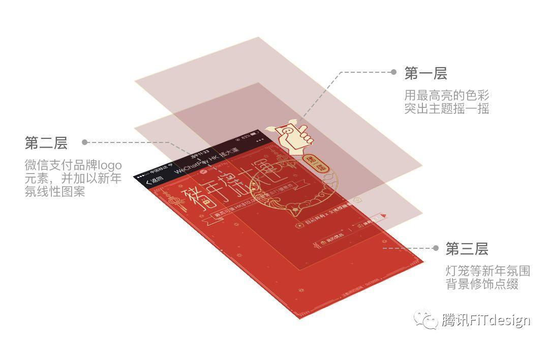 """「微信海外钱包」""""本地化""""的节日运营探索"""