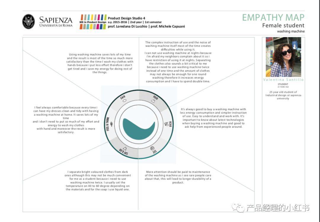 產品創新必備方法論-國外系統的產品創新方法論(一)