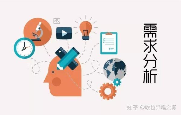从Web到App:多终端设计思考