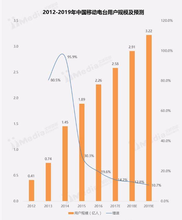 产品分析   荔枝-这颗6年的荔枝如何更好玩
