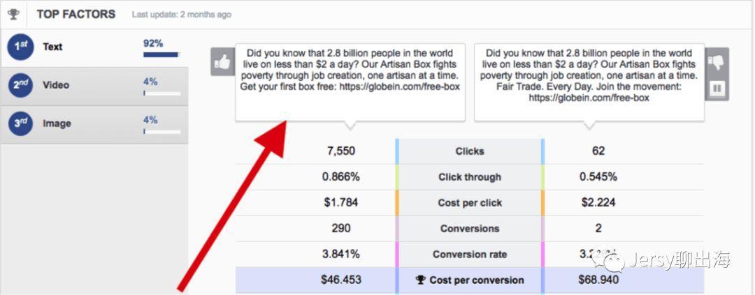 1.8 一次訂閱每月收錢?訂閱模式下GlobeIn 禮物盒子的投放日記
