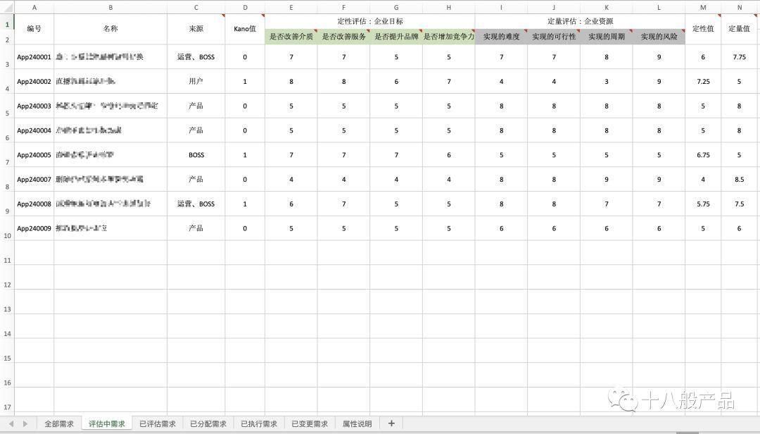 一份Excel表,让需求管理效率提高10倍