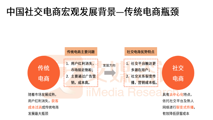 小红书小程序产品分析——社交电商的新探索