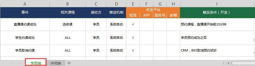 从产品经理到总监,就差一张Excel表
