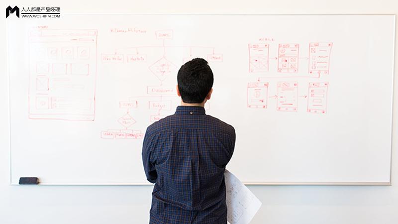 结构化思维 | 那些优秀的产品经理是如何解决复杂问题的?