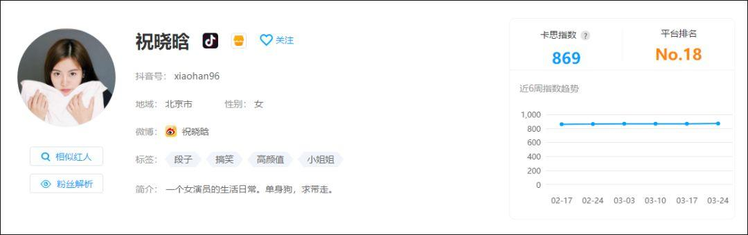 """抖音最难嫁网红""""祝晓晗"""",如何做到了2000万粉丝?"""