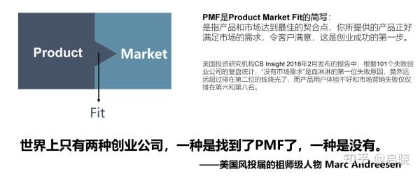 增长三部曲  通往产品增长的自由之路