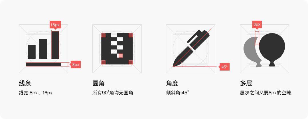 腾讯微云文件图标的设计探索