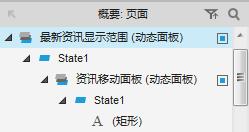 Axure RP 教程—跑马灯+购物车
