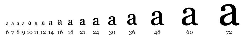 【译】字阶之美 The typographic scale