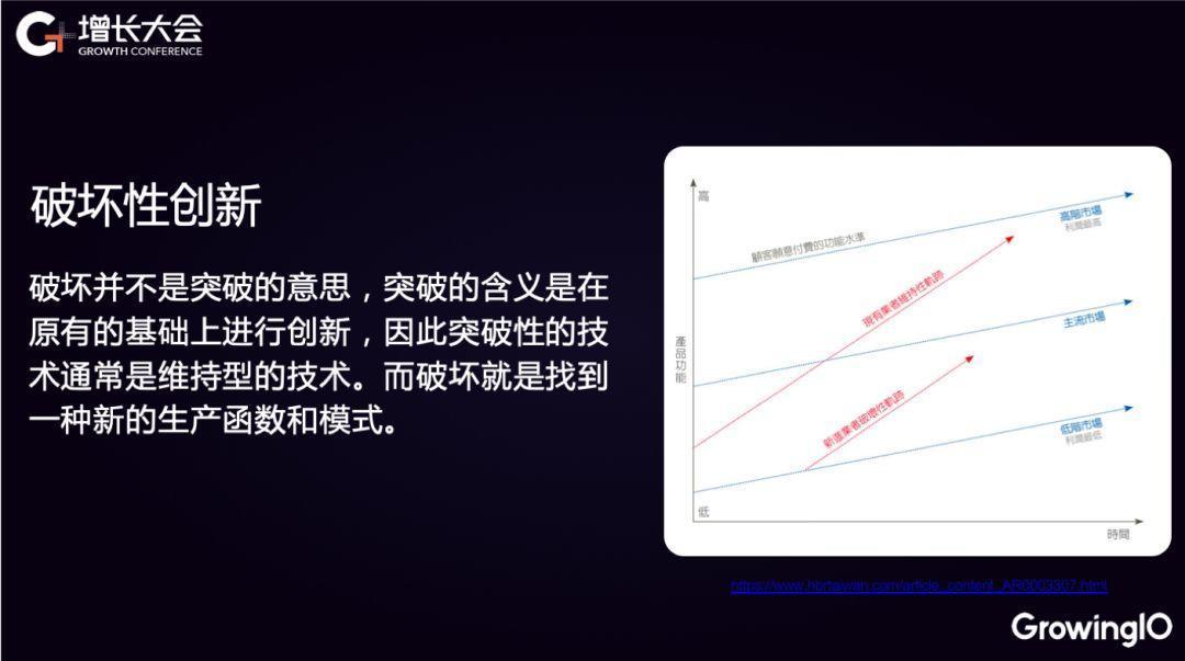丁香医生增长复盘:破坏式创新,将用户群扩大 10 倍