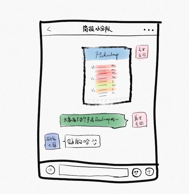 产品经理成长项目4:产品规划插图(2)