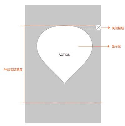 弹窗发展简史(五):移动端弹窗的几种表现形式