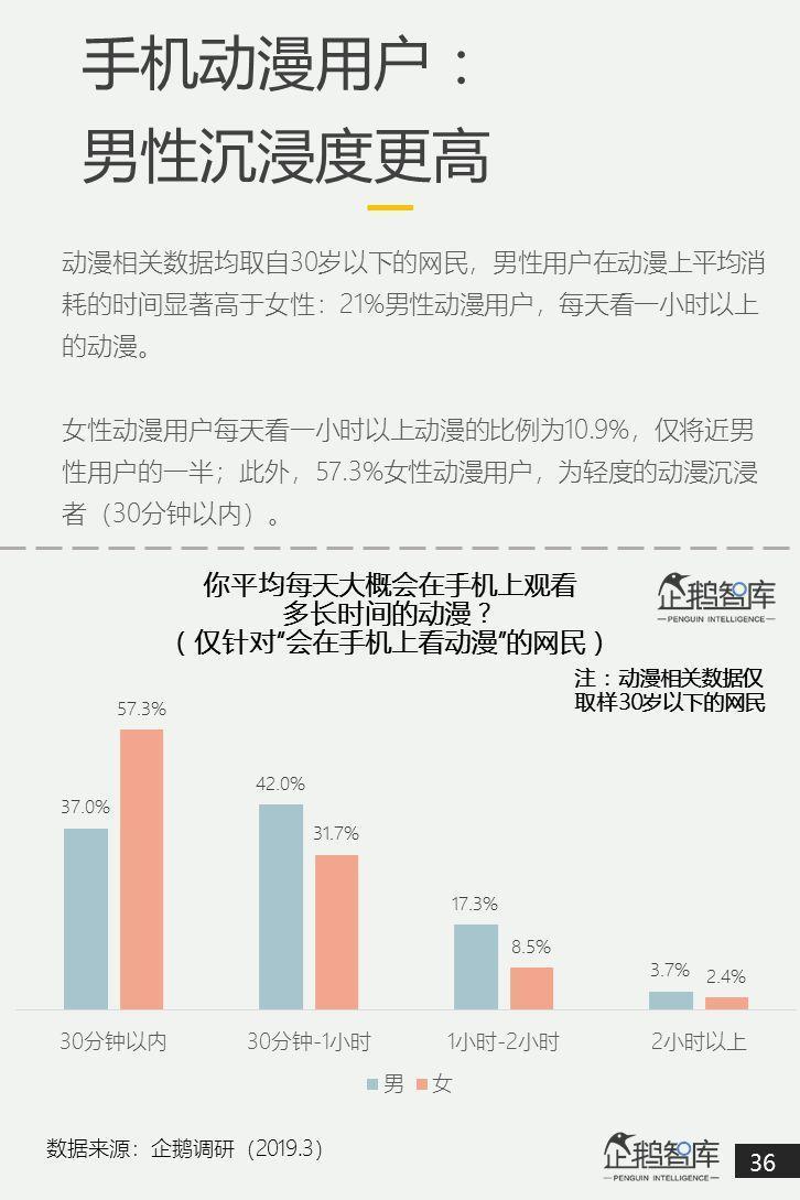 互联网第一战场:2019泛内容消费趋势报告(51P)