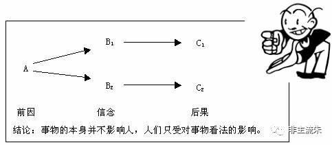 MBA智库近期6个热点理论