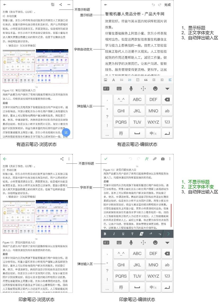 阅读报告格式设计图片
