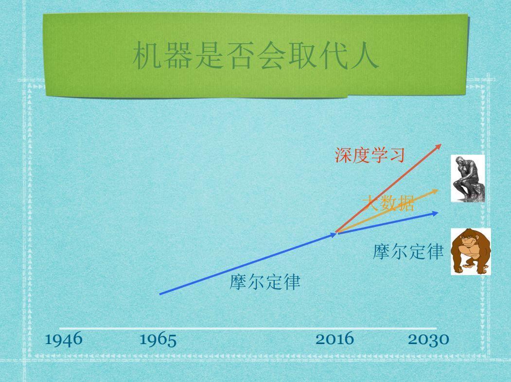 吴军:人类也许高估了20年后发生的事