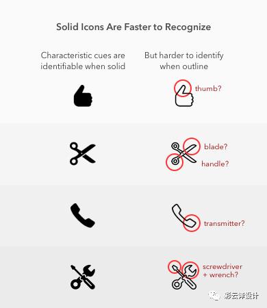 面型圖標vs線型圖標,該如何正確使用?