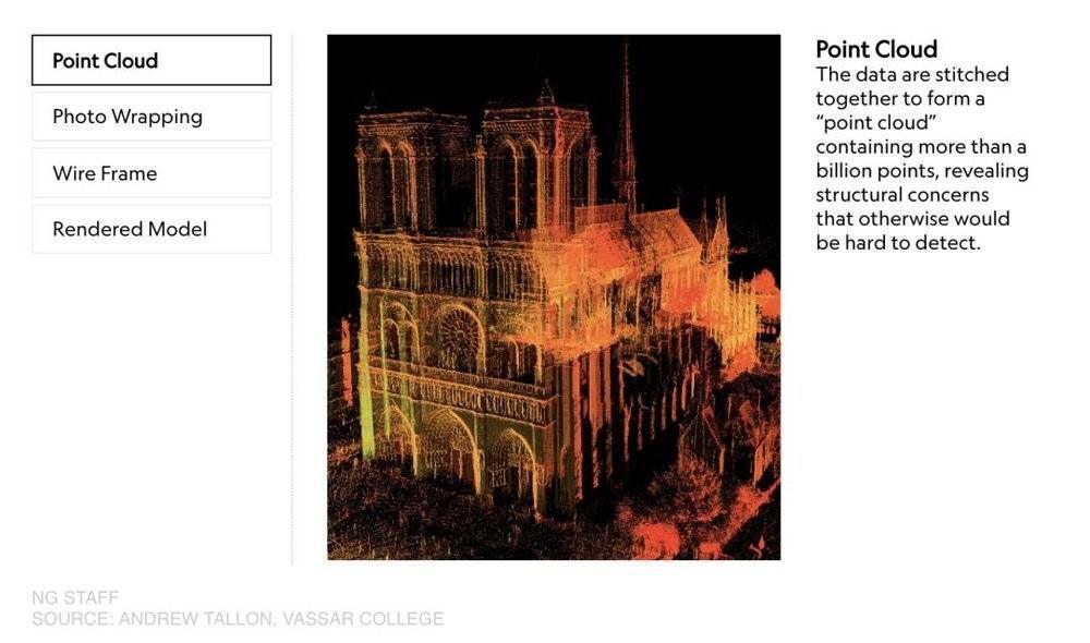 """想从""""火神""""手中抢回古建筑,AI为首的黑科技们有哪些能与不能?"""