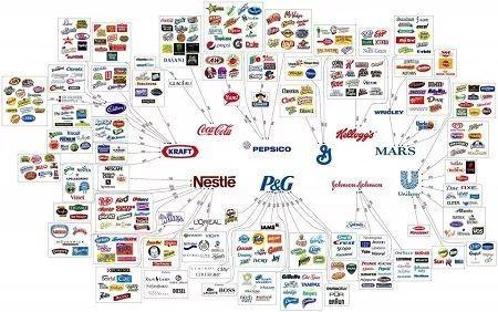 9012年,中美互联网消费品牌是怎么做增长的?